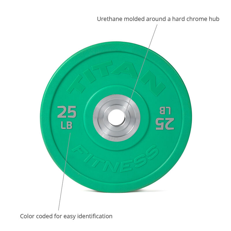 25 LB Single Color Urethane Bumper Plate